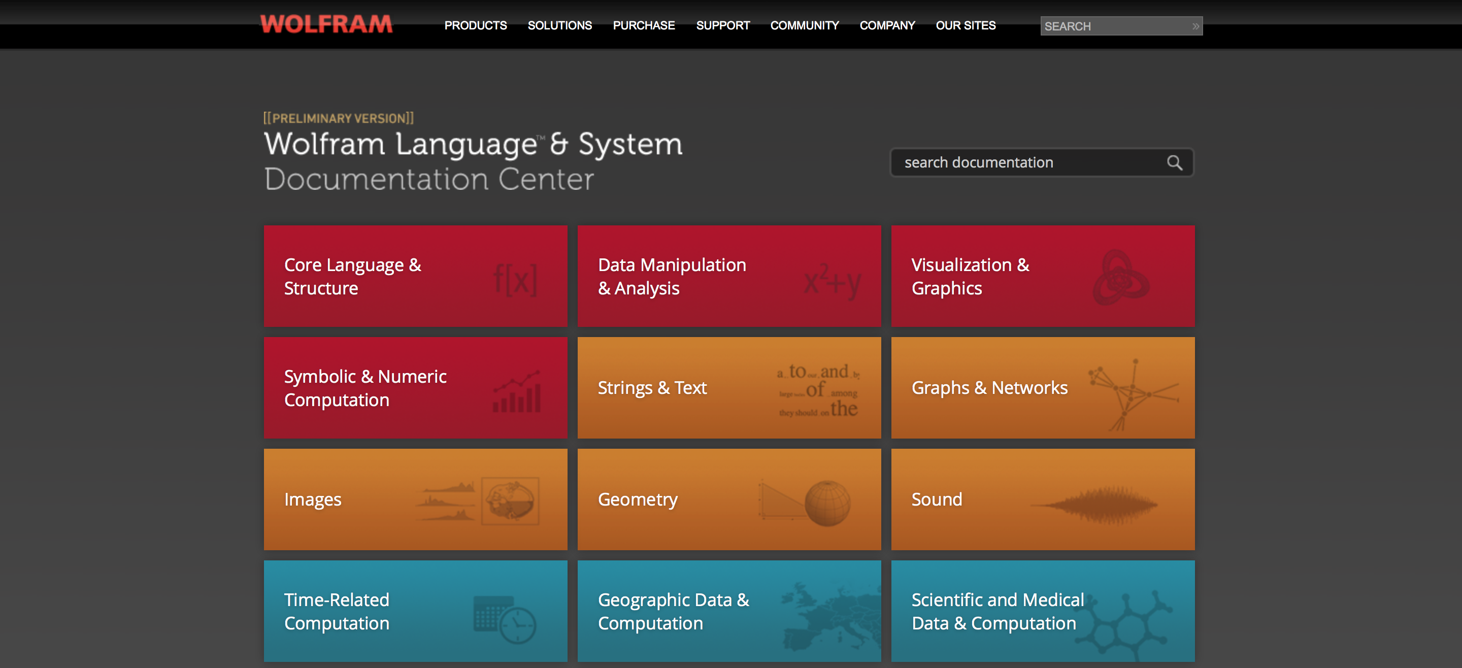 Wolfram Language is the programming language of the future