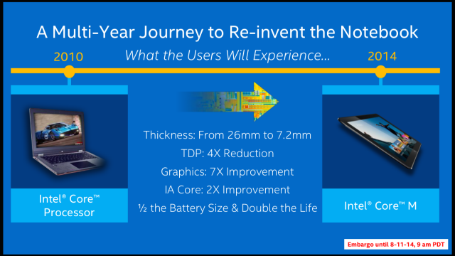 Double battery life promised by Intel's new Broadwell processors