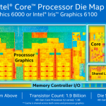 [CES 2015] Intel's new Broadwell processors are the bomb