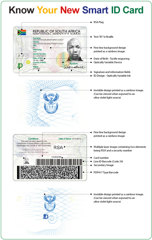 Smart id Card Features The id Card Will Feature a