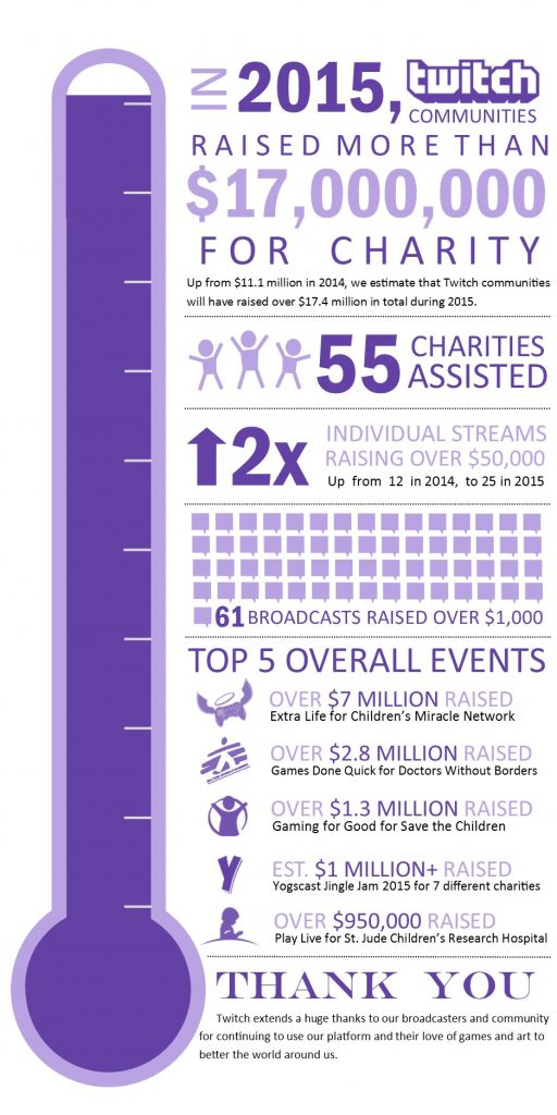 Charity-Infographic-FINAL