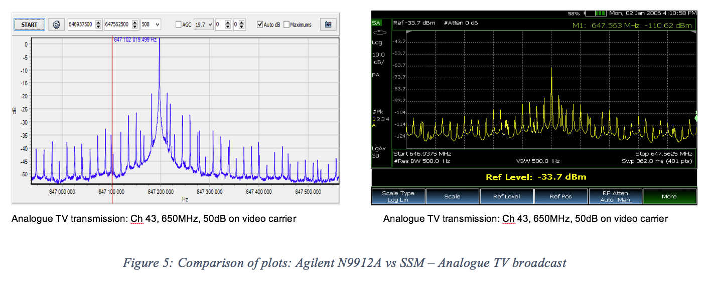 Scans from Hislop's R1000 sensor versus those from am R130K one.